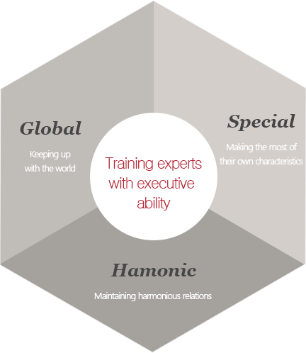Training experts with executive ability